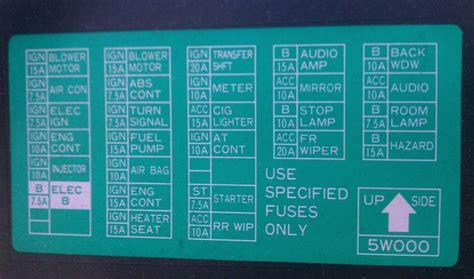 sk_7925] 2001 nissan altima fuse box free diagram  anal hendil nekout expe nnigh benkeme mohammedshrine librar wiring 101