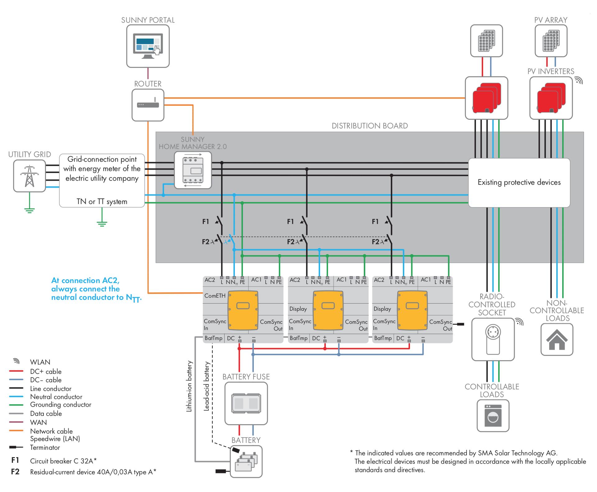 Ho 6604 Solar Panel System Wiring Diagram Offgrid Solar
