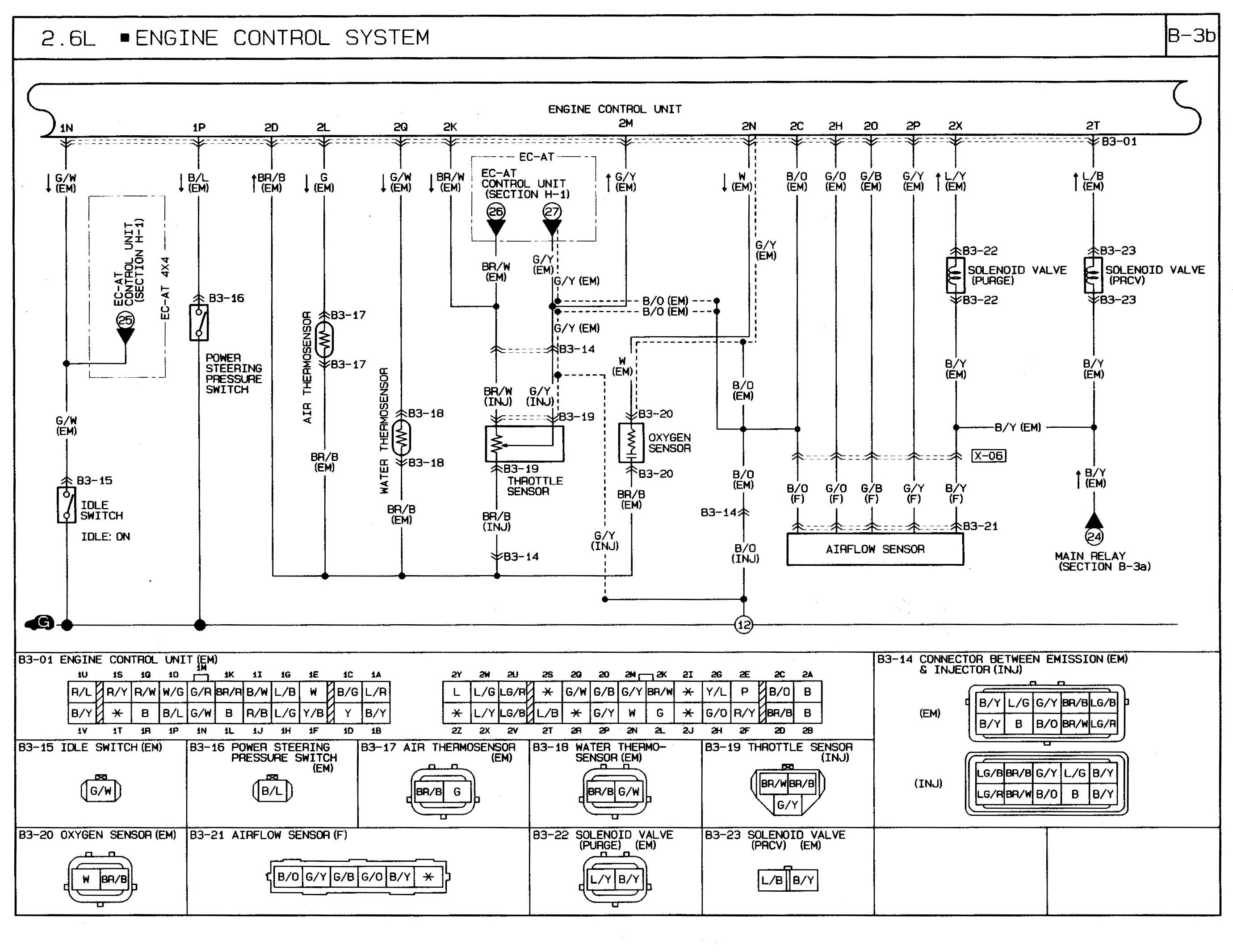 Mazda Wiring Diagram Mpv1994 Wiring Diagram Schematic Bare Store Bare Store Aliceviola It