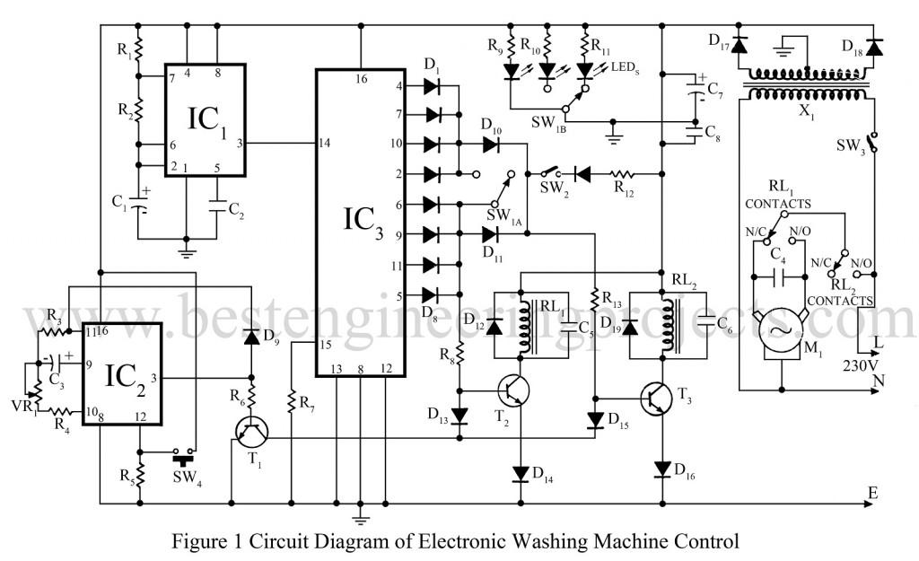 Miraculous Washing Machine Wiring Schematic Wiring Diagram Wiring Cloud Staixaidewilluminateatxorg