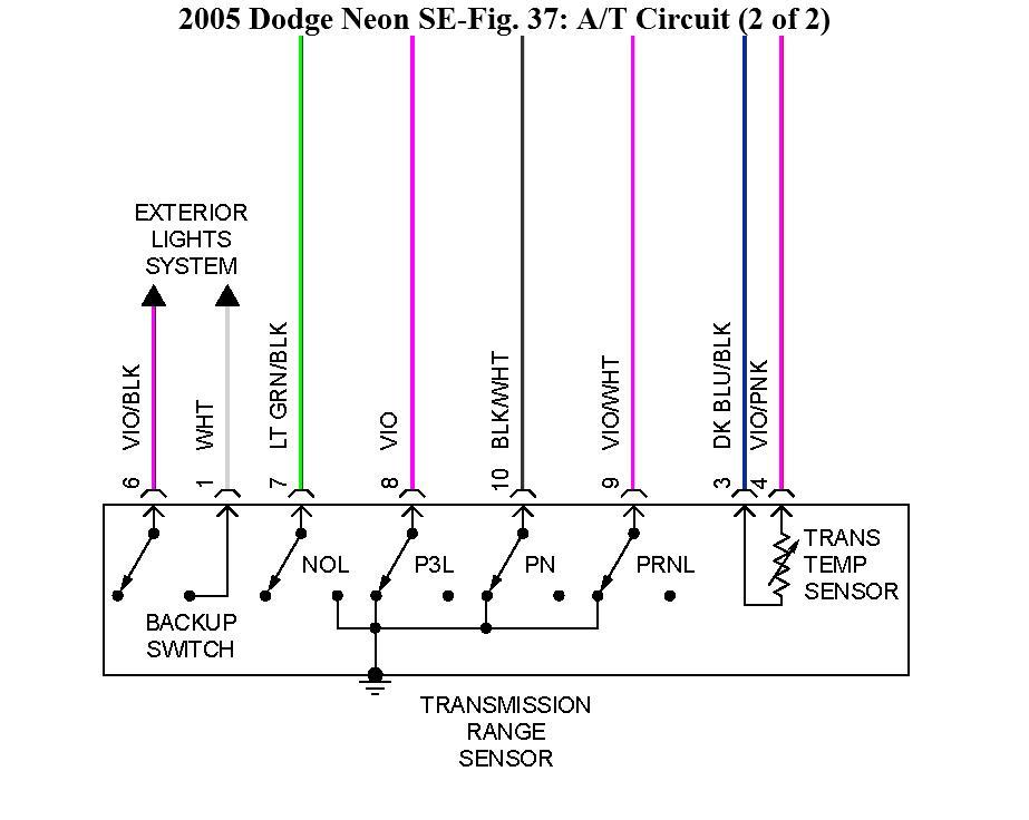 EC_1690] Wiring Diagram For 2005 Dodge Neon Free DiagramWww Mohammedshrine Librar Wiring 101