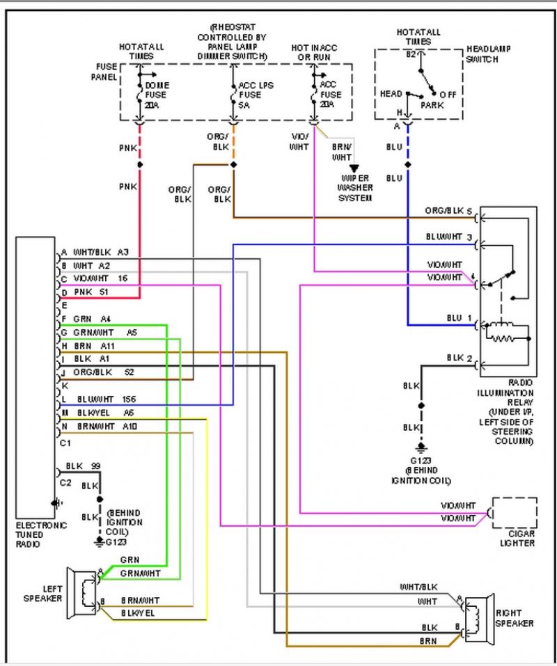 Excellent Jeep Subwoofer Wiring Diagrams Wiring Diagram Database Wiring Cloud Lukepaidewilluminateatxorg