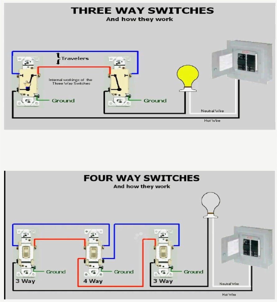 Wiring A 3 Way Switch Diagram from static-resources.imageservice.cloud