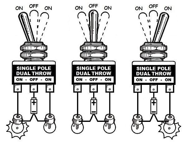 Spdt Toggle Switch Wiring Diagram Tab 4 - Dimarzio Sg Wiring Diagram -  hondaa-accordd.sampai-malam.warmi.fr   Spdt Toggle Switch Wiring Diagram Tab 4      Wiring Diagram Resource