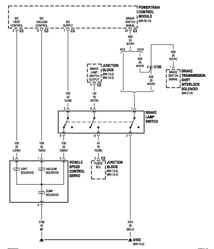 YD_1417] Aftermarket Cruise Control Wiring Diagram Wiring DiagramKnie Umng Batt Reda Exmet Mohammedshrine Librar Wiring 101