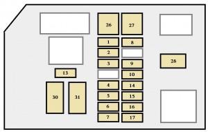 [DIAGRAM_38EU]  RM_9076] 1997 Toyota 4Runner Fuse Box Diagram Download Diagram | Fuse Box 1997 Toyota 4runner |  | Papxe Xero Mohammedshrine Librar Wiring 101