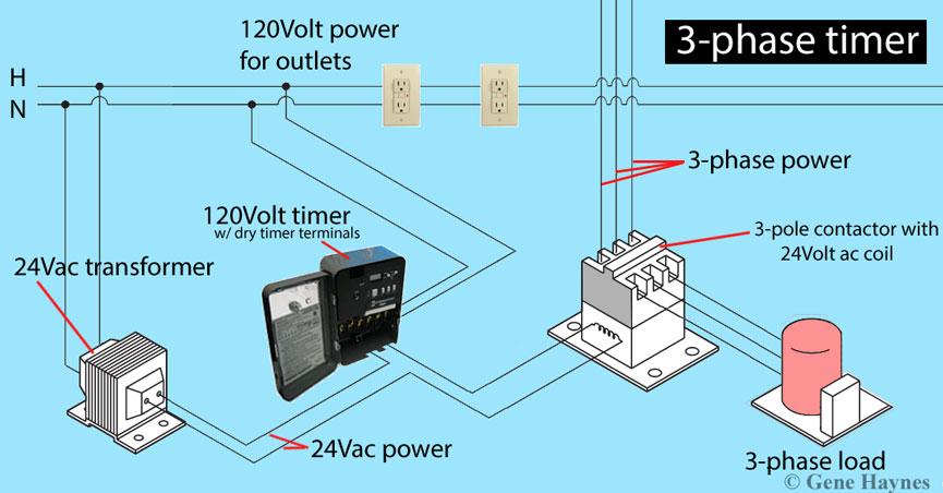 Groovy 24 Volt Motor Starter Wiring Diagram Wiring Diagram Wiring Cloud Xempagosophoxytasticioscodnessplanboapumohammedshrineorg