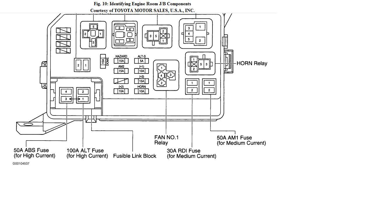2003 corolla fuse box location - 1996 jeep grand cherokee stereo wiring for  wiring diagram schematics  wiring diagram schematics