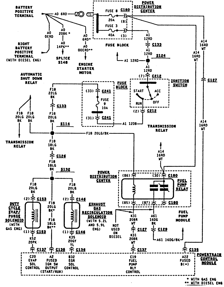 [DIAGRAM_3US]  96 Dodge Headlight Wiring - E30 325i Wiring Diagram for Wiring Diagram  Schematics | 96 Dodge Ram Wiring Diagram |  | Wiring Diagram Schematics
