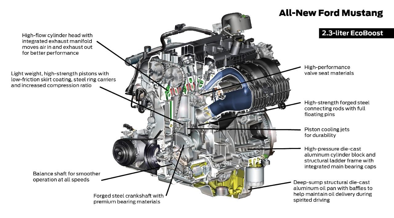 en_0772] i4 engine diagram wiring diagram  arcin bupi dylit exmet mohammedshrine librar wiring 101