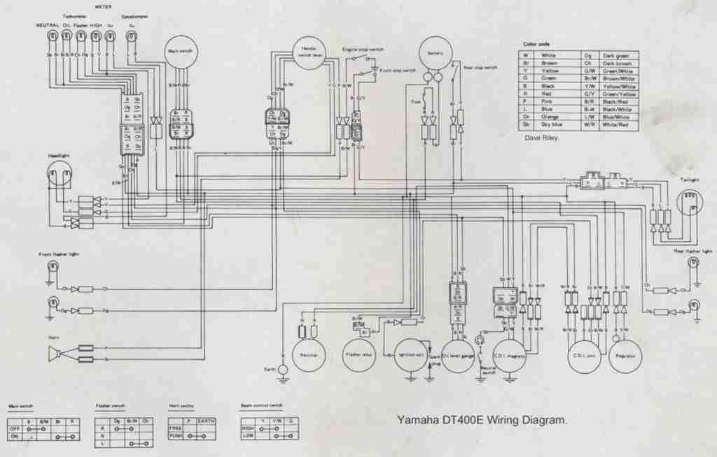 79 Yamaha Wiring Diagrams Ezgo 36 Volt Wiring Diagram Ad6e6 Ati Loro Jeanjaures37 Fr
