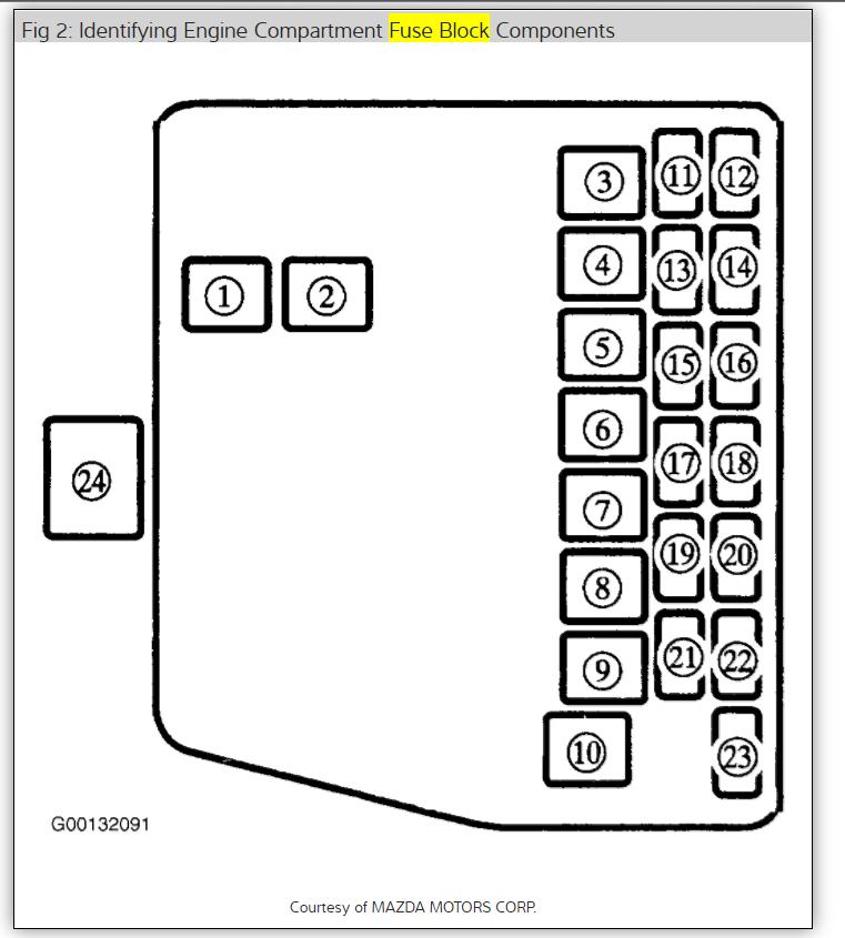 MF_0288] 2000 Mazda 626 Fuel Pump Relay Location Electrical Problem 2000  Free DiagramSpon Gentot Icaen Shopa Mohammedshrine Librar Wiring 101