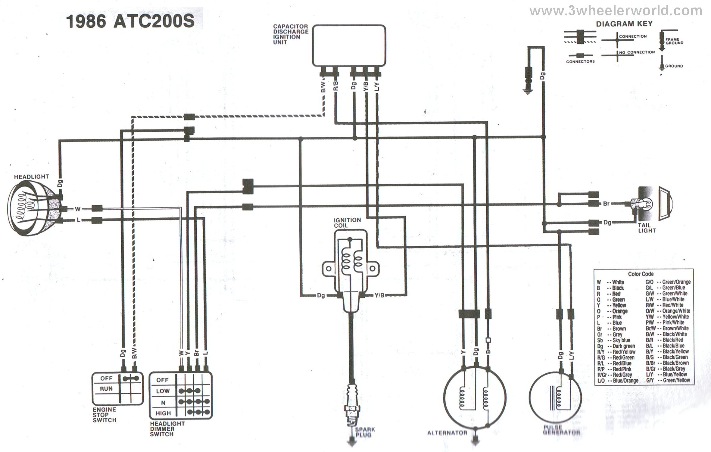 EZ_4486] Honda Trail 90 Wiring Diagram Together With 84 Honda 125 Atc  Wiring Schematic WiringXtern Oxyl Terst Benol Stica Nnigh Weasi Emba Mohammedshrine Librar Wiring  101