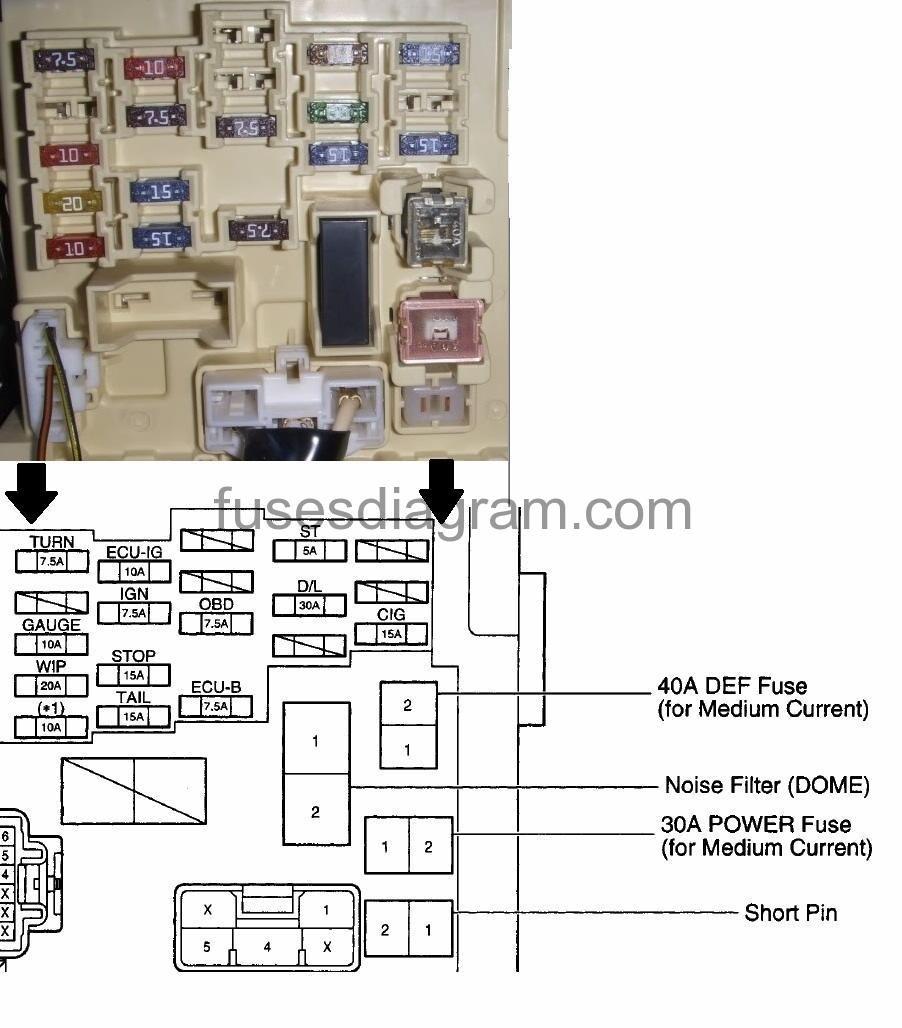 LH_4644] Camry Fuse Box Diagram Additionally Toyota Camry Fuse Box Diagram  Wiring DiagramElinu Dimet Seve Mohammedshrine Librar Wiring 101