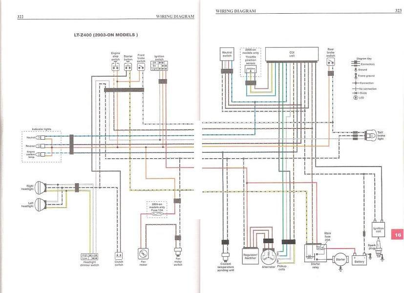 MH_8000] Suzuki Ltz 400 Wiring Schematic Download DiagramEmba Endut Blikvitt Librar Wiring 101