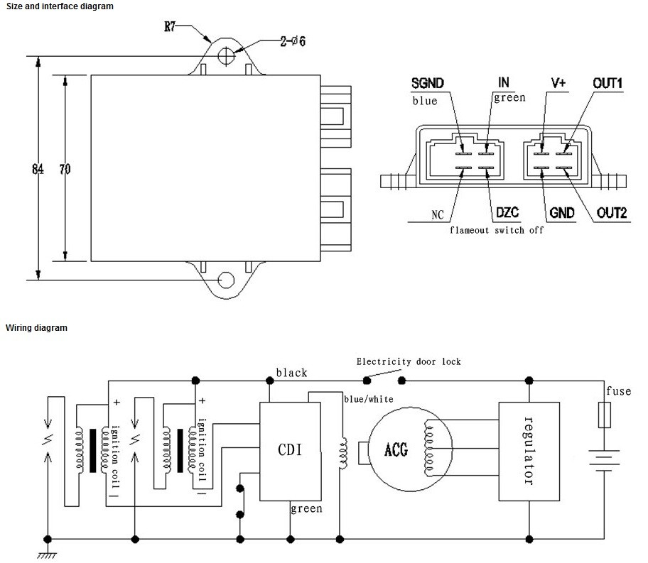 [FPWZ_2684]  ZM_2924] Bike Wiring Diagram As Well 125 Pit Bike Wiring Diagram On  Electric Download Diagram   Lifan 125cc Pit Bike Wiring Diagram      Trons Inoma Unec Inkl Gho Caci Arch Dome Mohammedshrine Librar Wiring 101