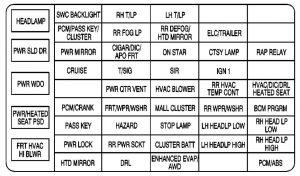 2003 Sunfire Headlight Wiring Diagram - Database - Wiring ...