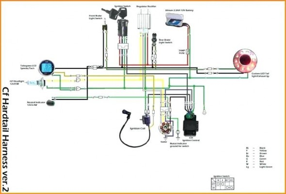 Linhai 260 Atv Wiring Diagram Lennox Ac Unit Wiring Diagram Fuses Boxs Yenpancane Jeanjaures37 Fr