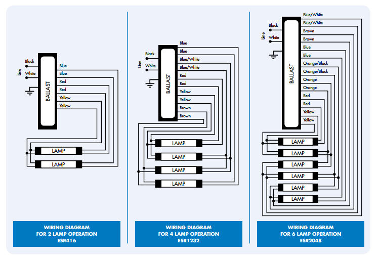 [QNCB_7524]  ZH_1569] Ballast Wiring Diagram Together With Electronic Ballast Wiring  Diagram   T6 Ballast Wiring Diagram      Omen Heeve Strai Faun Isop Heeve Mohammedshrine Librar Wiring 101