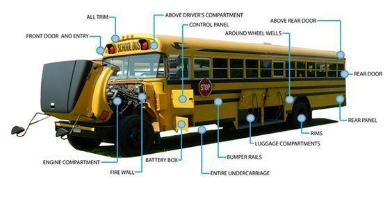 School Bus Engine Diagram - Wiring Diagramsmenu.bus.lesvignoblesguimberteau.fr
