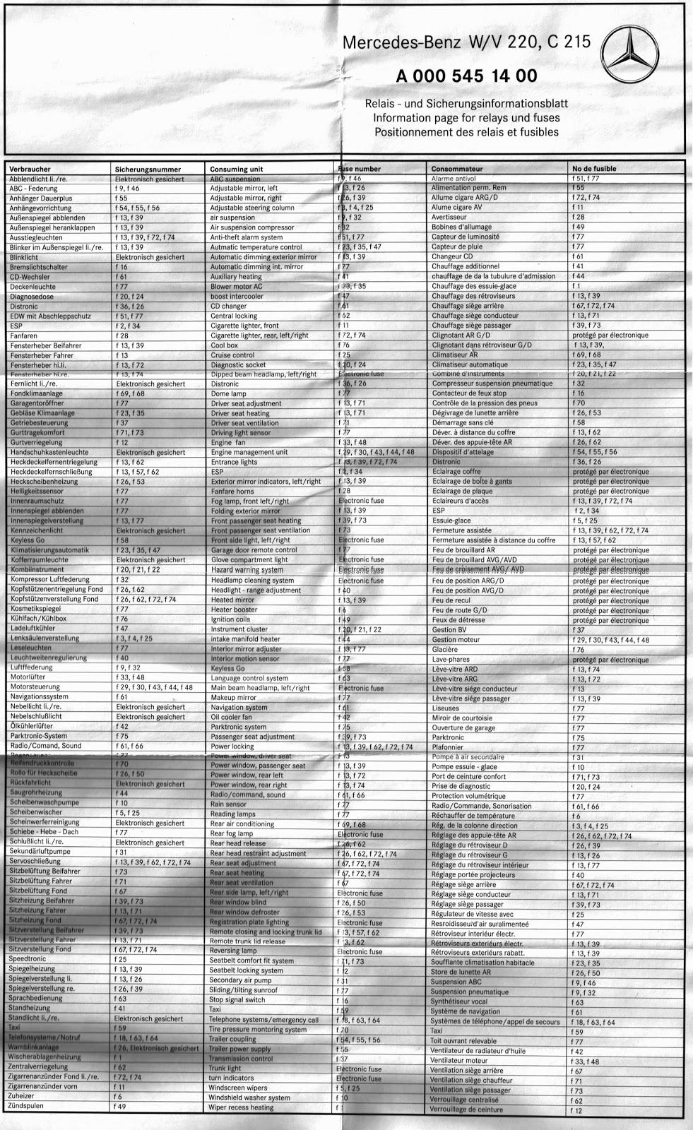 fuse box chart 2000 s430 mercedes nm 7110  2000 mercedes benz s500 fuse box diagram wiring diagram  nm 7110  2000 mercedes benz s500 fuse