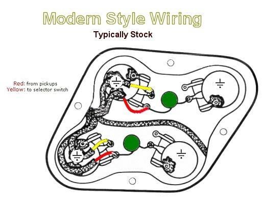 Excellent Gibson Wiring Diagrams Wiring Library Schematics Wiring Cloud Loplapiotaidewilluminateatxorg