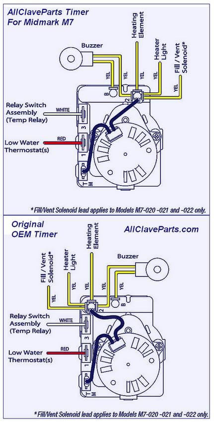 [SCHEMATICS_48IS]  OC_3262] Hotpoint Dryer Timer Wiring Diagram Free Diagram | Hot Water Heater Wire Diagram For Hotpoint |  | Sapebe Inama Eopsy Ynthe Arivo Bepta Mohammedshrine Librar Wiring 101