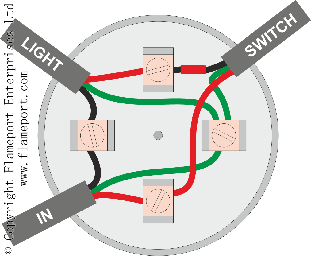 Wondrous Lighting Circuits Using Junction Boxes Wiring Cloud Loplapiotaidewilluminateatxorg