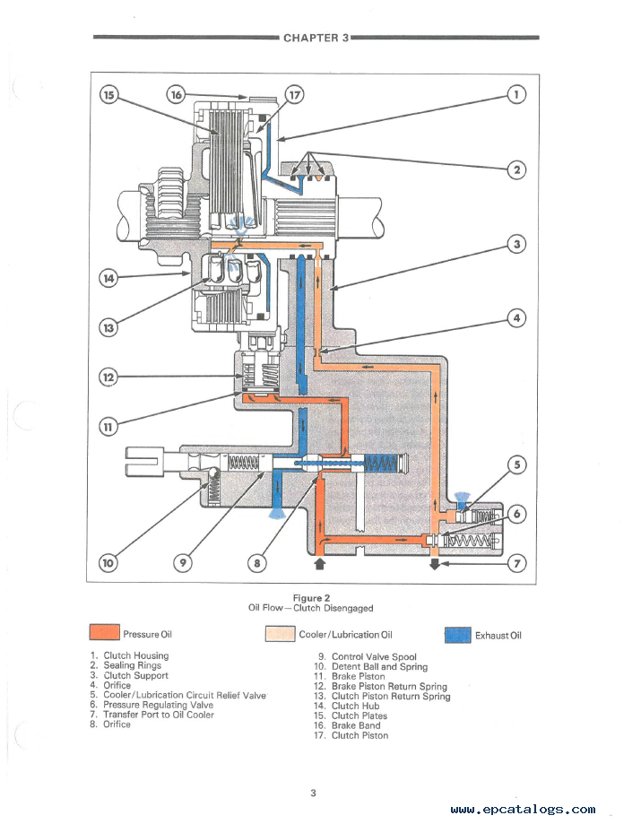 Superb New Holland Ford 3230 Tractor Service Manual Pdf Download Wiring Cloud Xortanetembamohammedshrineorg
