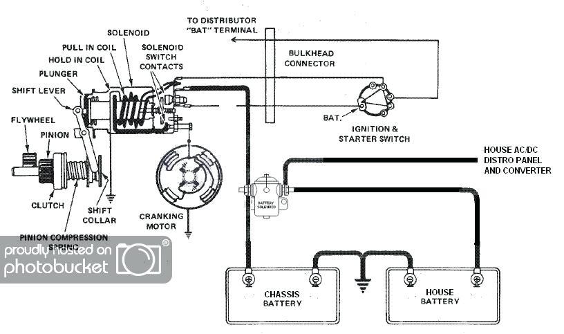 Fine Wiring Diagram 1990 1990 Ford F150 Trailer Wiring Diagram Wiring Cloud Eachirenstrafr09Org