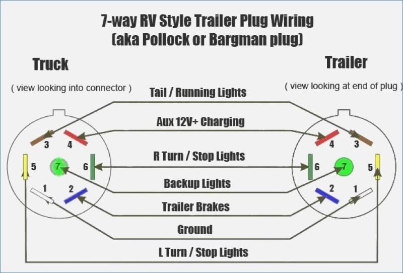 f350 trailer plug wiring diagram - wiring diagram var long-round-a -  long-round-a.viblock.it  viblock.it