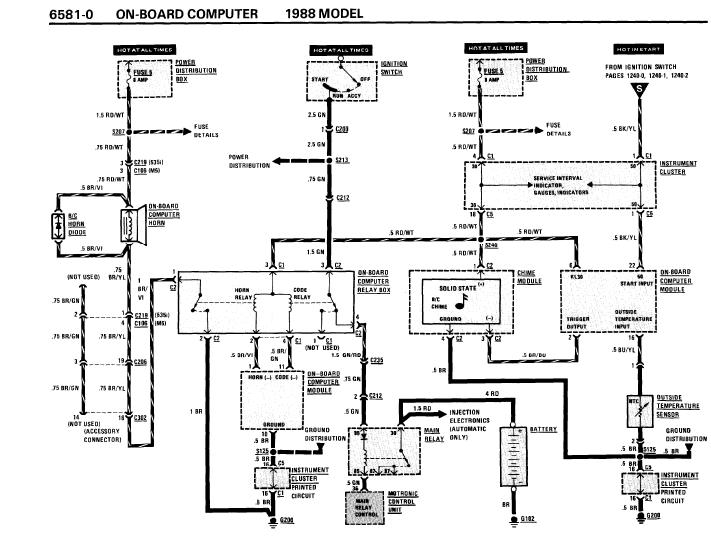 1988 Bmw 325i Wiring Diagram Residential Wiring Diagram Fuse Box Bege Wiring Diagram