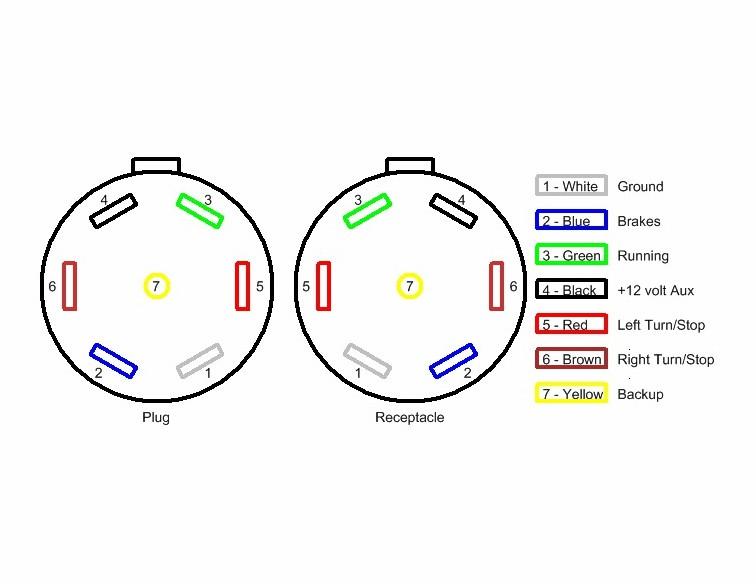 [DIAGRAM_38DE]  Ford Rv Plug Wiring Diagram - Heated Seat Wiring Diagram for Wiring Diagram  Schematics | 7 Wire Connector Diagram |  | Wiring Diagram Schematics