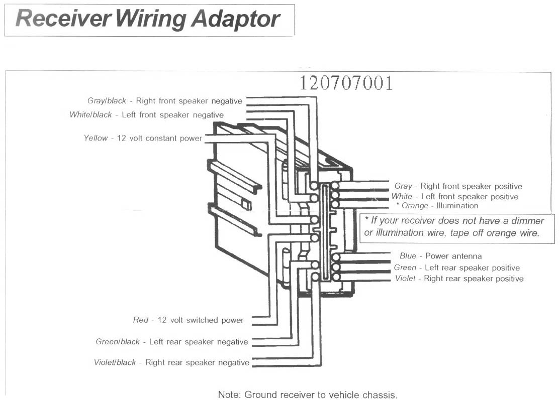 Fabulous Mitsubishi Magna Wiring Diagram For Stereo Wiring Diagram Online Wiring Cloud Itislusmarecoveryedborg