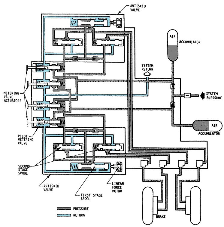 hydraulic wiring schematics - wiring diagram data hydraulic wiring schematics  sound-cottbus.de