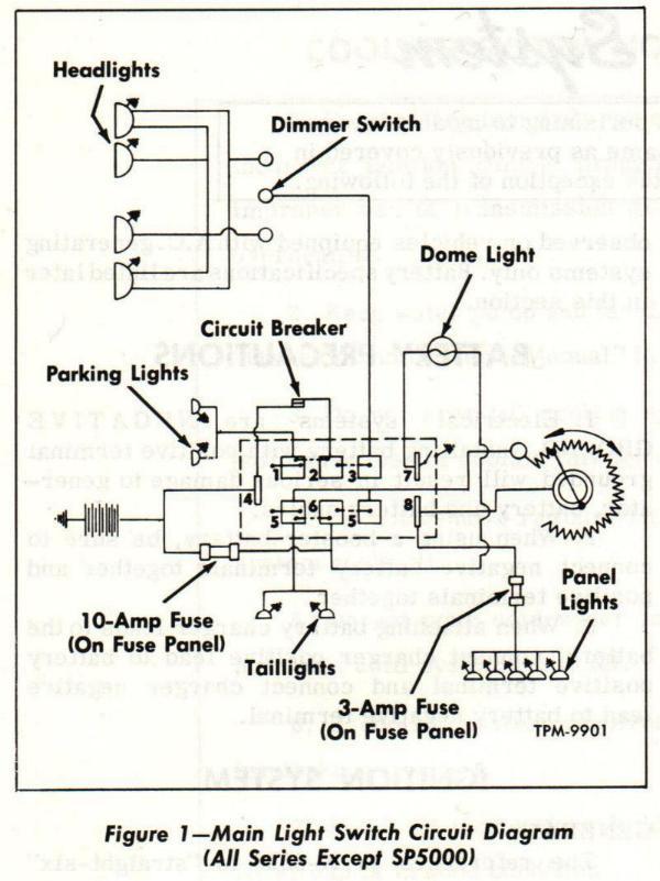 1963 Corvette Headlight Switch Wiring Diagram 1964 Ford Mustang Headlight Wiring Diagram Astrany Honda Yenpancane Jeanjaures37 Fr