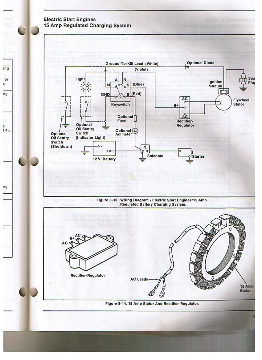 Tremendous Economy Tractor Wiring Diagram Basic Electronics Wiring Diagram Wiring Cloud Icalpermsplehendilmohammedshrineorg
