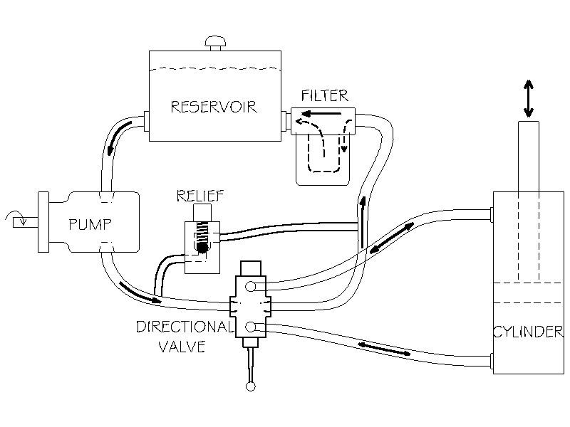 log splitter solenoid wiring diagram  binary switch wiring