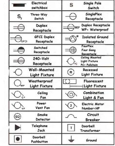 Household Wiring Symbols Wiring Diagrams
