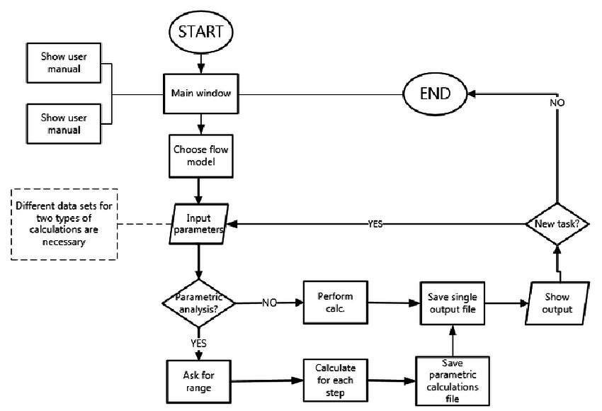nz_0374] block diagram program free diagram  dadea xero mohammedshrine librar wiring 101