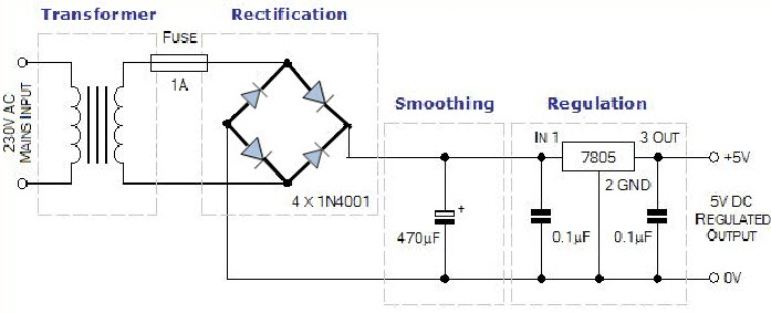 Brilliant Bridge Rectifier Circuit Theory With Working Operation Wiring Cloud Ymoonsalvmohammedshrineorg