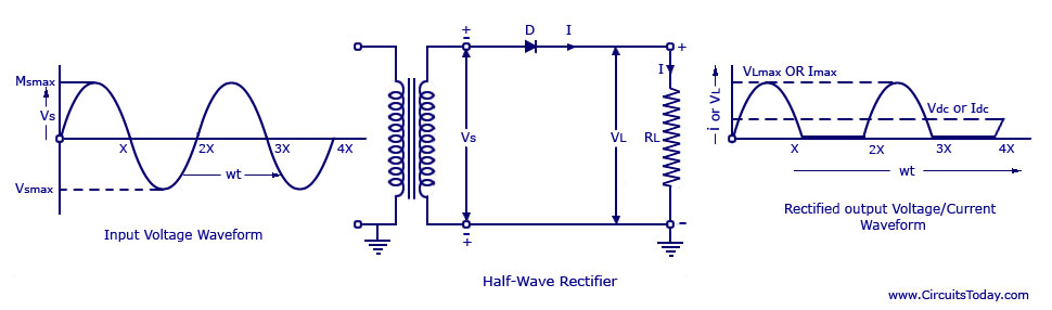 Tremendous Half Wave Rectifier Circuit With Diagram Learn Operation Working Wiring Cloud Dulfrecoveryedborg