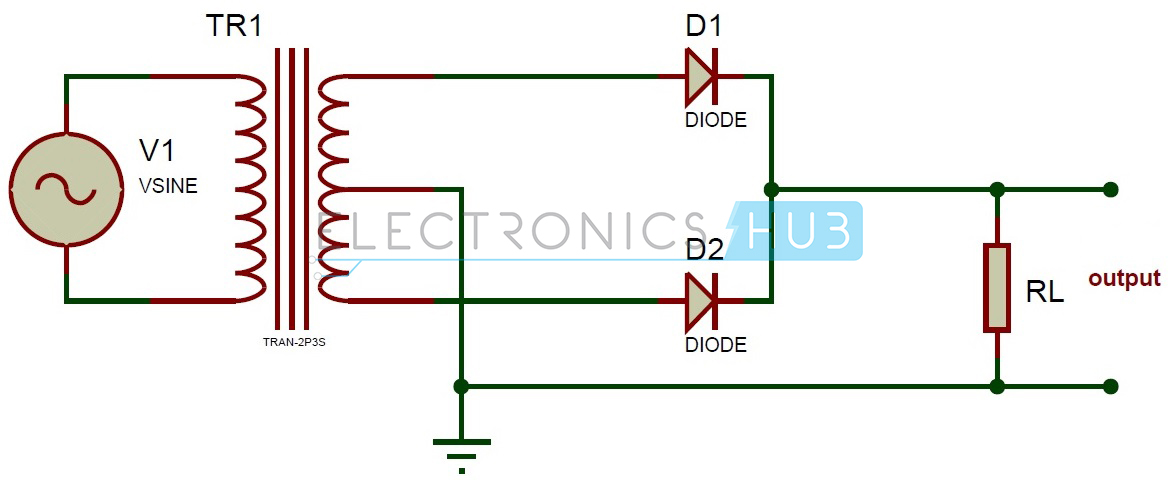 Superb Full Wave Rectifier Theory Circuit Working And Ripple Factor Wiring Cloud Inklaidewilluminateatxorg