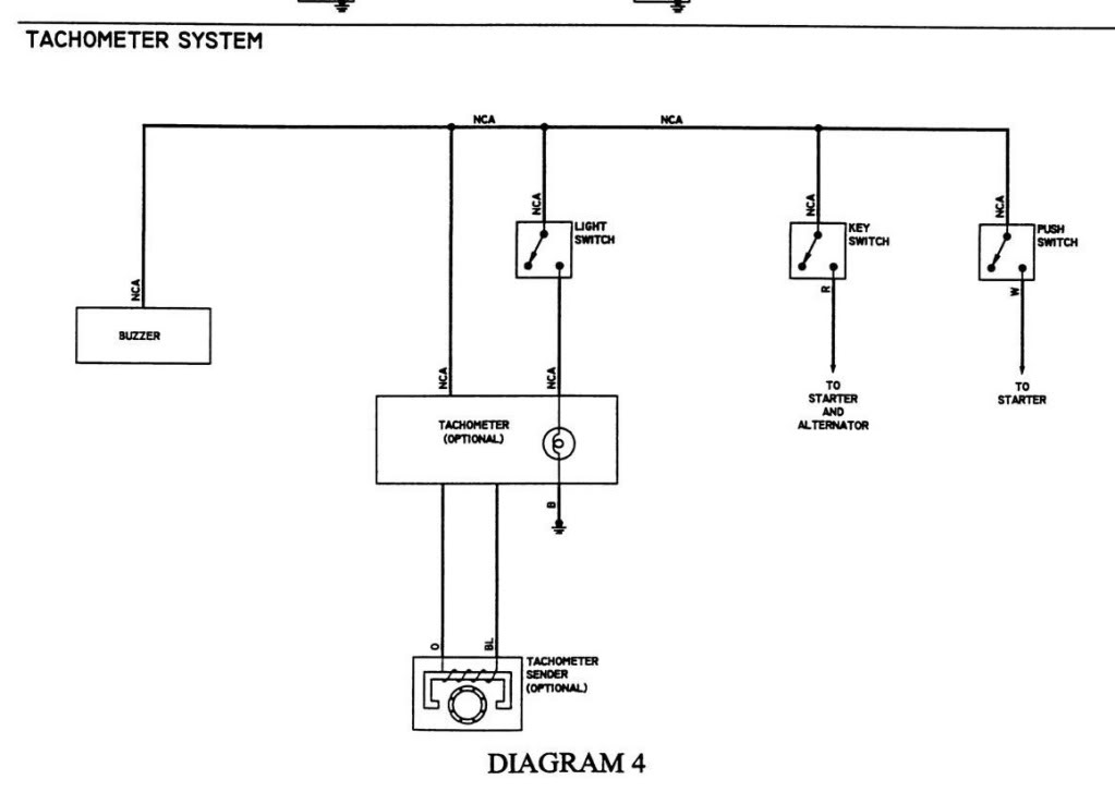 Marvelous Yanmar 1 Gm Wiring Diagram Wiring Diagram Wiring Cloud Uslyletkolfr09Org