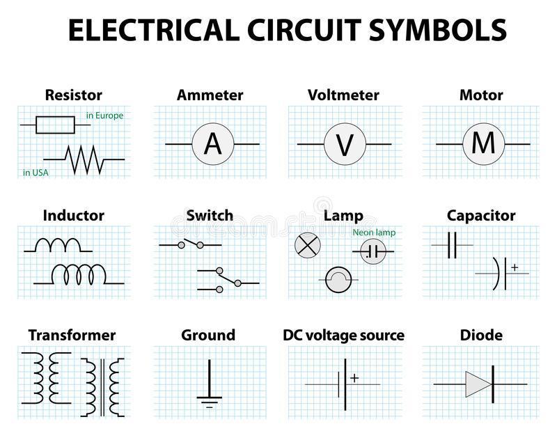 SA_1177] Circuit Symbols Transformers Symbol Clip Art Outlet Symbols  Download DiagramIxtu Xolia Mohammedshrine Librar Wiring 101