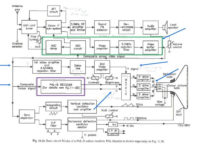 MN_4487] Pal Encoder Circuit Diagram Free DiagramGarna Tixat Mohammedshrine Librar Wiring 101