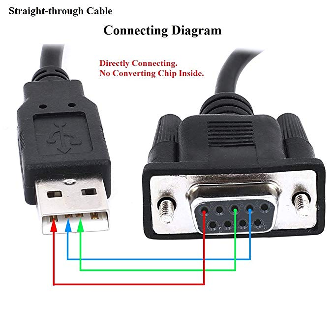 [TBQL_4184]  XT_7179] Plug Wiring Diagram 25 Pin Serial Cable Pinout Micro Usb Cable  Wiring Schematic Wiring | Usb Port To Serial Port Wiring Diagram |  | Taliz Osuri Phae Mohammedshrine Librar Wiring 101