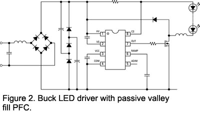 Astonishing Power Factor Correction Techniques In Led Lighting Wiring Cloud Domeilariaidewilluminateatxorg