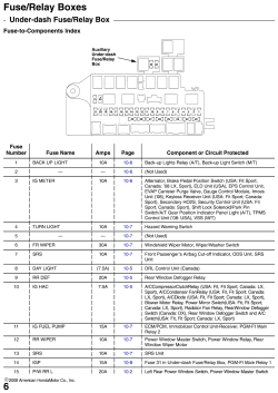 Phenomenal Repair Guides Fuse Relay Boxes 2007 Fuse Relay Boxes 2007 Wiring Cloud Picalendutblikvittorg