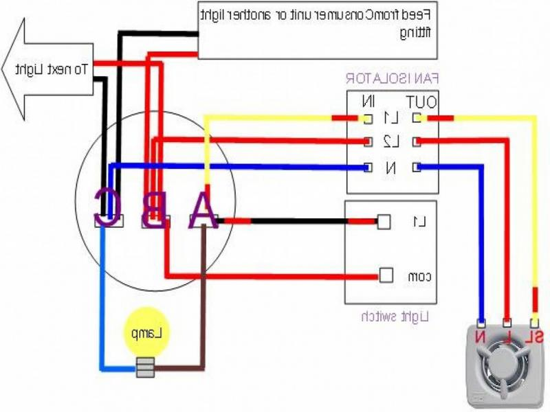 Sensational Clean 3 Phase Rotary Isolator Wiring Diagram How To Wire A Rotary Wiring Cloud Palawedabaidewilluminateatxorg